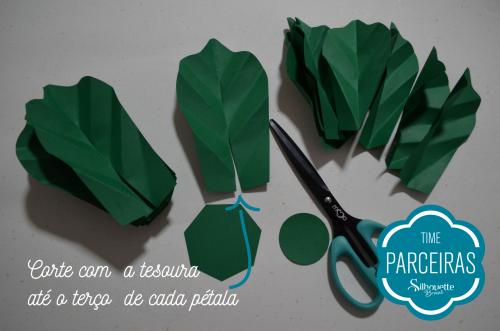 Como fazer uma árvore de natal de papel - decoração natalina
